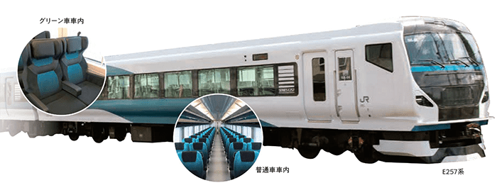 The new Limited Express Shonan uses E257 series trains