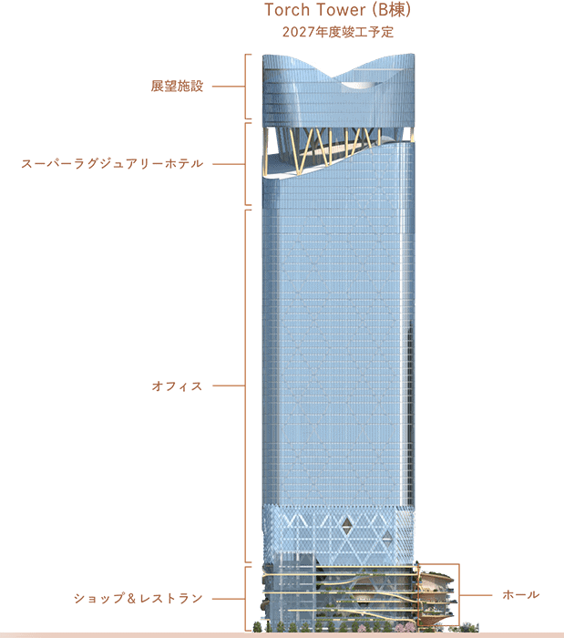 A design image of Torch Tower